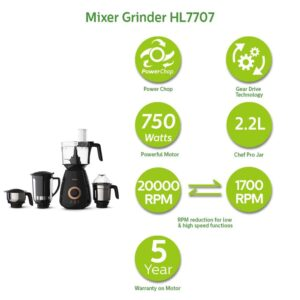 Best-Budget-Mixer-Grinder-for-2020