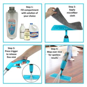 Best Spray Mop for Floor Cleaning in India 2021